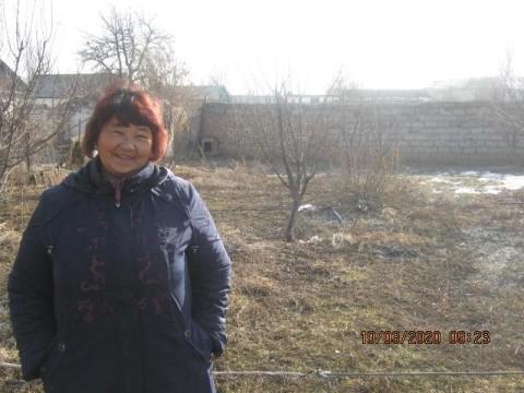 photo of Mayramkul